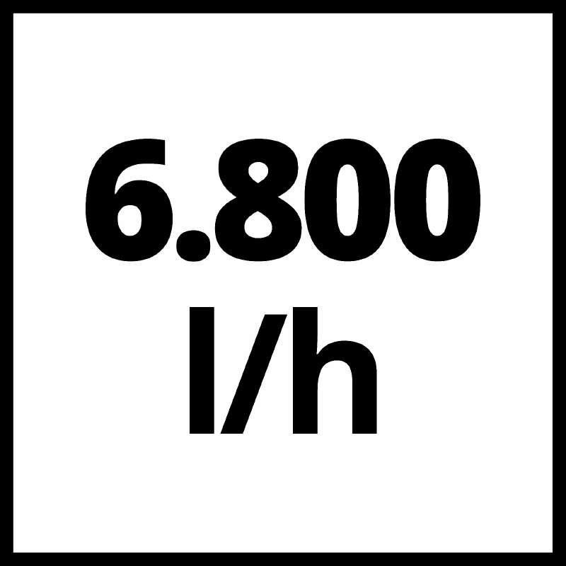 Ponorné čerpadlo GC-SP 2768 Einhell-6