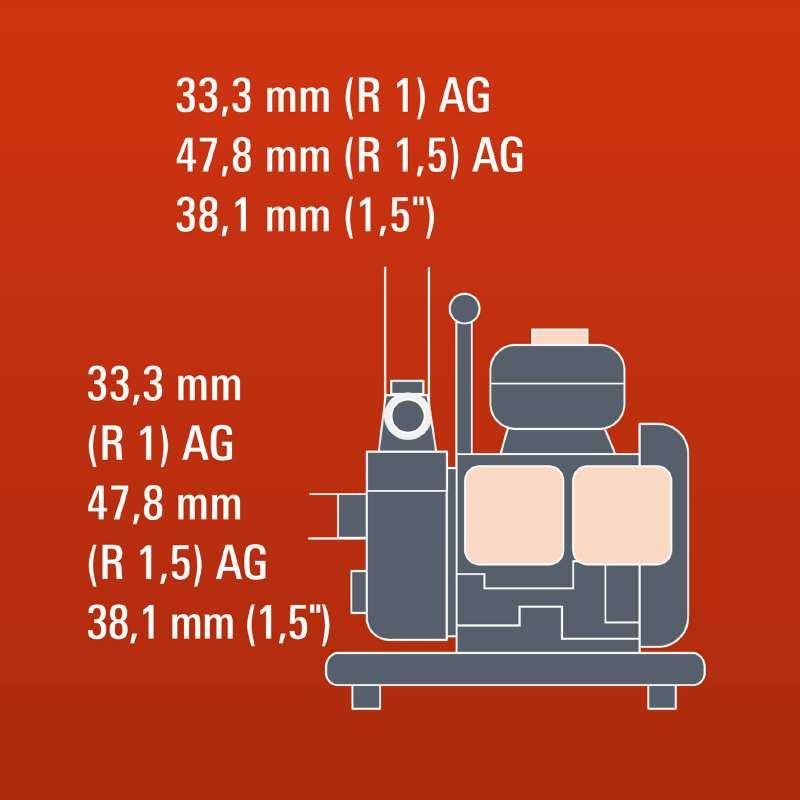 Benzínové čerpadlo na vodu Einhell GH-PW 18-4